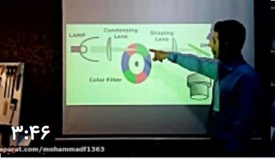 پروژکتور های LCD چگونه کار می کنند